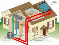 Cad of house and air flow